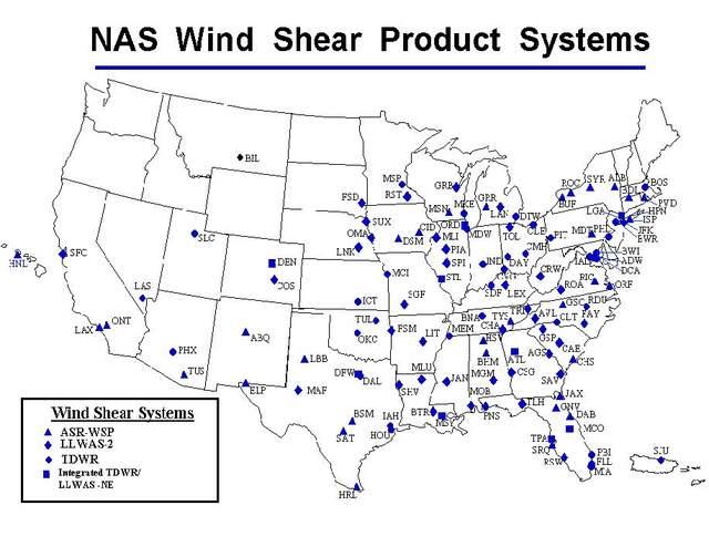 GEN 3 5 Meteorological Services