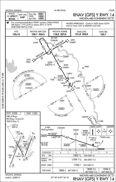 ENR 1 5 Holding, Approach, and Departure Procedures