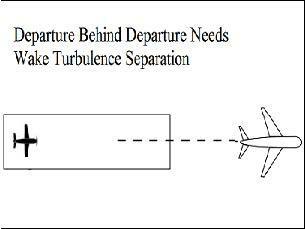 Departure Procedures And Separation