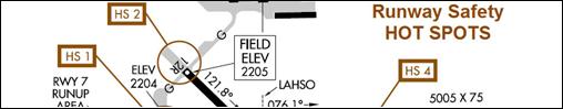 Faa Airport Diagrams