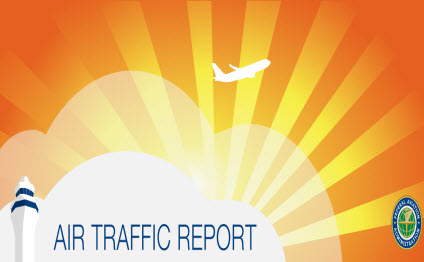 Akamai Netstorage: FAA Air Traffic Report